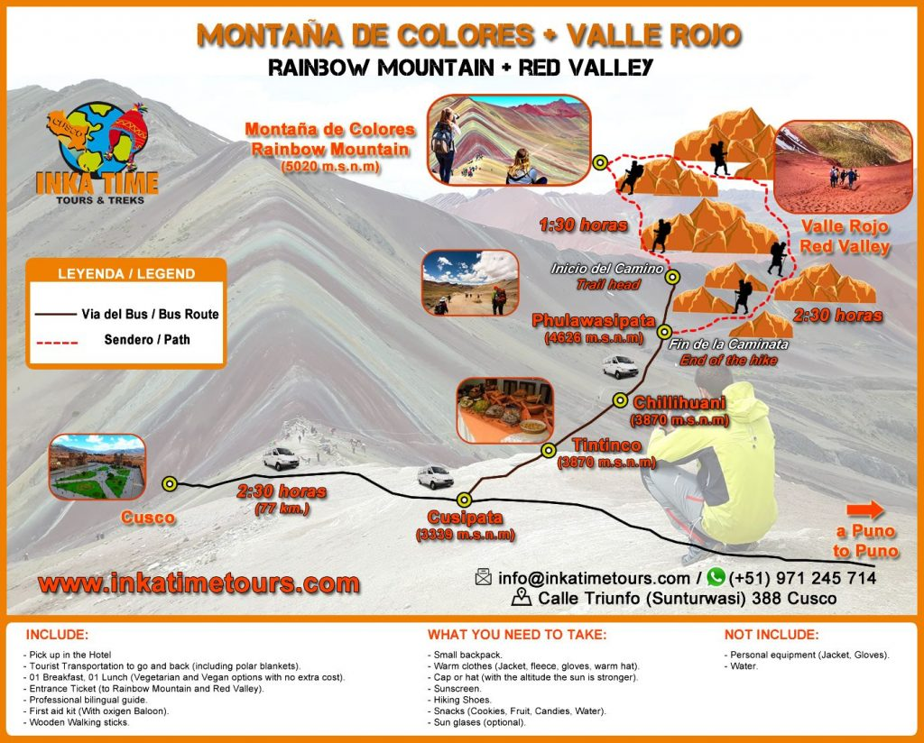 Map of route rainbow mountain